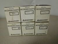Amprobe 830W B Recorder Charts 6 per Box @ 6 Boxes (36 Rolls) - NEW