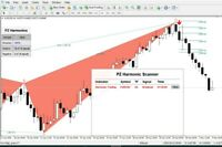 Forex High Accurate Indicators Harmonic Patterns + Harmonic Scanner 2 in 1 MT4