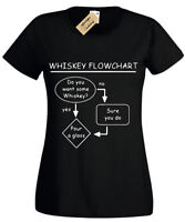 Whiskey Flowchart Womens T-Shirt Funny Ladies whisky Lovers Gift Idea
