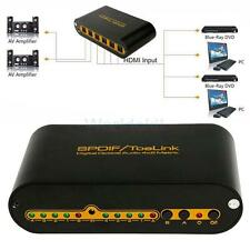 4in2 out SPDIF Toslink Digital Optical Audio 4x2switch Matrix Converter w/Remote