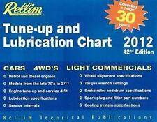 Rellim Lube & Tune Manual No42 2012 with MPN RER42