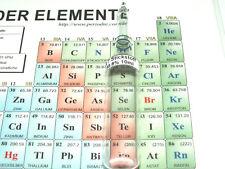 N 7 Stickstoff nitrogen Gas Element Probe sample Bausteine der Erde Sammlung PSE