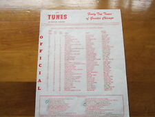 Top Forty Tunes of Greater Chicago From May 15, 1961