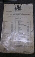 Rellim Tune Up Chart No 5 American British Vintage Motor Vehicle collectable