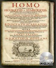Homo et ejus partes figuratus & symbolicus, anatomicus, rationalis, moralis 1695