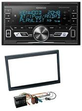 Kenwood 2DIN AUX MP3 Bluetooth USB Autoradio für Citroen C3 C2 Berlingo Jumpy sc