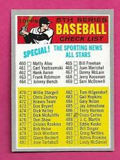 1970 TOPPS # 432 LIGHT MARKED BASEBALL CHECKLIST  CARD (INV# A8098)