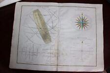 ✒ ca.1765 grande CARTE Boussole Sphère de Ptolomée pour cartographie