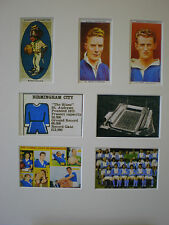Birmingham City Football Club - New