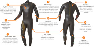 Blue Seventy Wetsuit 2016 Men's Reaction Triathlon Full Sleeve NWT GREAT Suit
