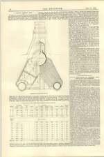 1892 A francese Torpediniera M Normand Parigi la condensazione dell'acqua di alimentazione CILINDRO