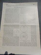 1917 42 Bau von Sonnenuhren