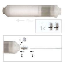 Giorni Dual Filtro Frigorifero mit Protezione calcare per affiancate frigorifero