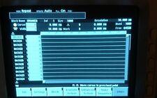 Sony Tektronix DG2020 Data Generator 200Mbps DG2020 OPT-1R