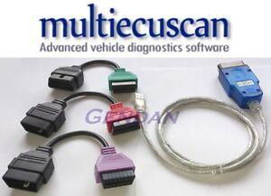 MultiECUScan **NON-CAN** Hardware & Software Diagnostic Bundle for Fiat, Alfa
