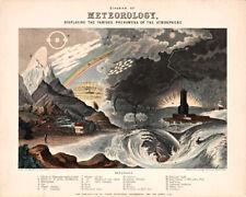 Vintage Map - Diagram of Meteorology 1842