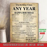 21st 30th 70th Birthday Present Poster Print Back In This Day Year Age Gift P36