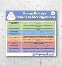 Home Bakery Business Management Excel Software Spreadsheet + Pricing Calculator