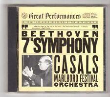 (GZ709) Beethoven, Symphony No. 7 - 1981 CD