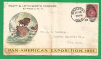 1901  PAN-AMERICAN EXPOSITION  - BUFFALO, NY  - ADVERTISING COVER - LETTER