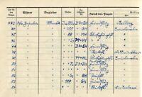 FLUGBUCH (Wettererkundungsstaffel 1/Ob.d.L., 1940-1944) - Scan-CD