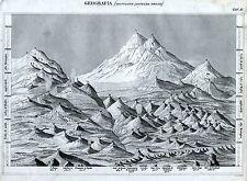 Geografia: Altezza delle Montagne.2.Acquaforte.Stampa Antica + Passepartout.1866