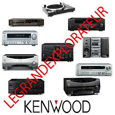 Ultimate Kenwood Audio  Repair Service Manuals & Schematics  PDF manual s on DVD