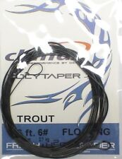 Sinking trout Leader Climax 6'-6# Super fast sink 6 IPS Double loops polytaper