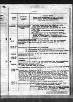 KTB des Fliegerführers Ost & Stavanger & Küstenfliegergruppe 406 von 1939 - 1940