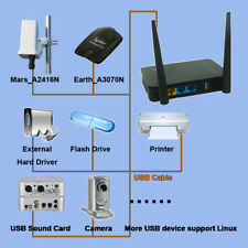 1200M Dual Band WiFi Router Gargoyle Best QoS quotas manage usb HDD Camera Print