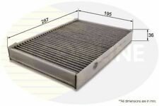 Pollen Cabin Filter Carbon FOR VOLVO S60 1.5 1.6 2.0 2.4 3.0 10->ON CHOICE1/2