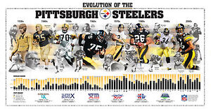 """Pittsburgh Steelers Evolution of Time Poster, 10""""x20"""" Photo"""