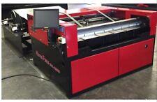 New Advance Cutting Systems Autofold I Fold Hvac Coil Line