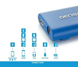 DENSION Gateway Lite BT GBL3TO1 iPhone iPod USB Bluetooth for Lexus & Toyota