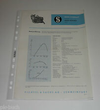 Typenblatt / Technische Daten Sachs 50 / 3 MLA 2,2 PS Stand 1963