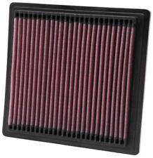Productos para la toma de aire y la distribución de combustilbe para motos Honda con anuncio de conjunto