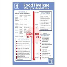 Food hygiene what you should know temperature poster 200mmx300mm S/A