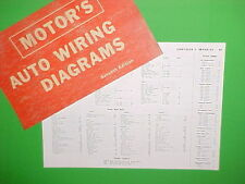 Cool Wiring Diagram 1965 Chrysler 300 Convertible Wiring Diagram Wiring Digital Resources Arguphilshebarightsorg