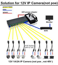 8 port PoE Injector Switch solution for 8 pcs IP Cameras in 12V(not poe camera)