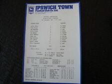 Teams O-R Reading Football Reserve Fixture Programmes