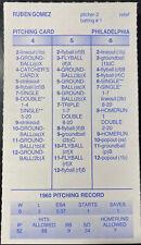 1960 PHILADELPHIA PHILLIES, STRAT-O-MATIC Baseball Team, Mint, all 27 cards