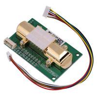 MH-Z14A PWM NDIR CO2 Sensor Module 5000PPM Serial Port Carbon Dioxide Detector
