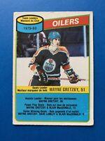 Wayne Gretzky Unmarked Oilers Checklist 1980-81 O-Pee-Chee Hockey Card #182