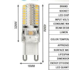 G4/G9 LED Bulb AC DC12V 110V 220V Dimmable Warm/Cool White Led  Replace Halogen