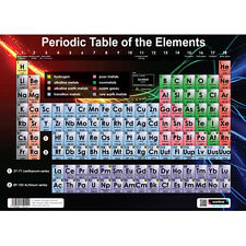 Sumbox Periodic Table Of The Elements Educational Science Poster - New Chemistry