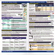 CheatSheet Nikon SpeedLight SB-700 Laminated Guide >Get one for your camera bag!