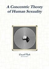 A Concentric Theory Of Human Sexuality
