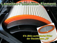 44 Filterelement Hauptfilter PES passend für Nilfisk Attix 33