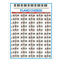 Klavierakkorde Musiktheorie Poster Klavier Anfänger Lerndiagramm Wandposter