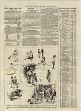1892 vestidor y ensayos Royal militar torneo clubes enyesado WEAPO